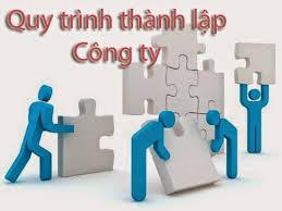 Thủ Tục thành lập công ty xây dựng tại Nghệ An