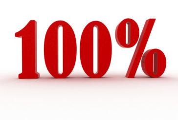 Thủ tục thành lập công ty 100% vốn đầu tư nước ngoài tại Nghệ An
